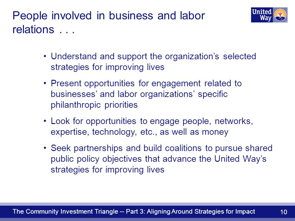 The Community Investment Triangle -- Part 3: Aligning Around Strategies for Impact 10 People involved in business and labor relations...