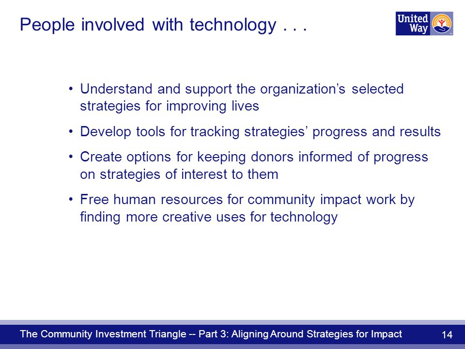 The Community Investment Triangle -- Part 3: Aligning Around Strategies for Impact 14 Understand and support the organization's selected strategies for improving lives Develop tools for tracking strategies' progress and results Create options for keeping donors informed of progress on strategies of interest to them Free human resources for community impact work by finding more creative uses for technology People involved with technology...