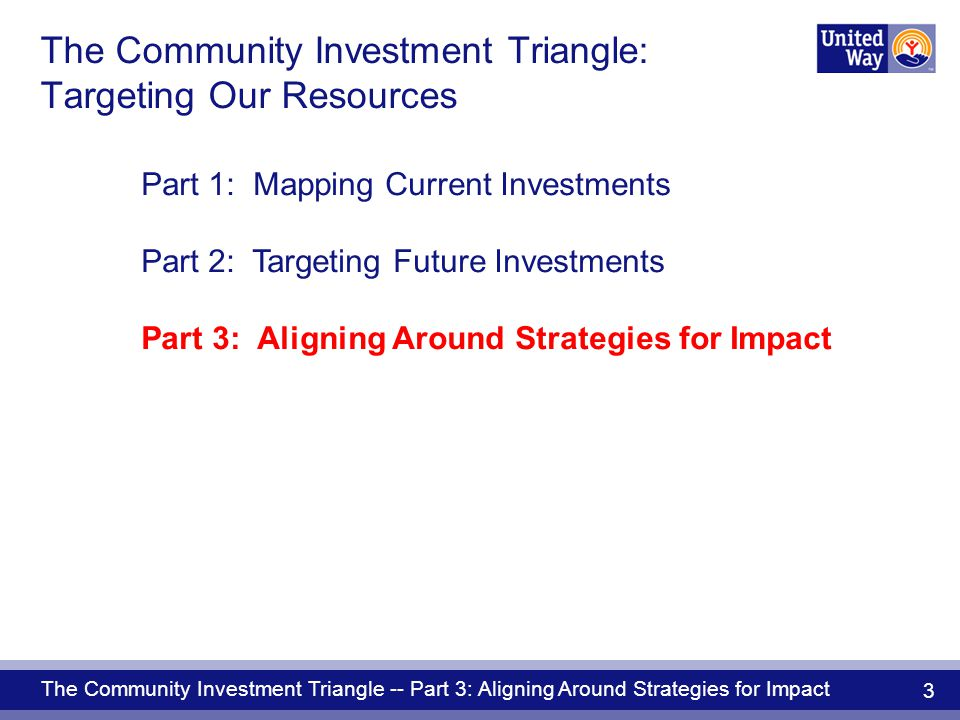 The Community Investment Triangle -- Part 3: Aligning Around Strategies for Impact 3 The Community Investment Triangle: Targeting Our Resources Part 1: Mapping Current Investments Part 2: Targeting Future Investments Part 3: Aligning Around Strategies for Impact