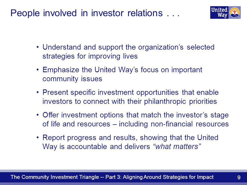 The Community Investment Triangle -- Part 3: Aligning Around Strategies for Impact 9 People involved in investor relations...
