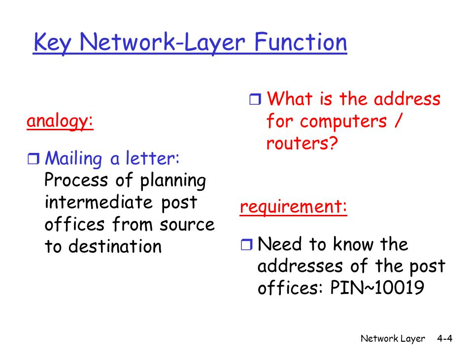 Network Layer4-4 Key Network-Layer Function analogy: r Mailing a letter: Process of planning intermediate post offices from source to destination requirement: r Need to know the addresses of the post offices: PIN~10019 r What is the address for computers / routers
