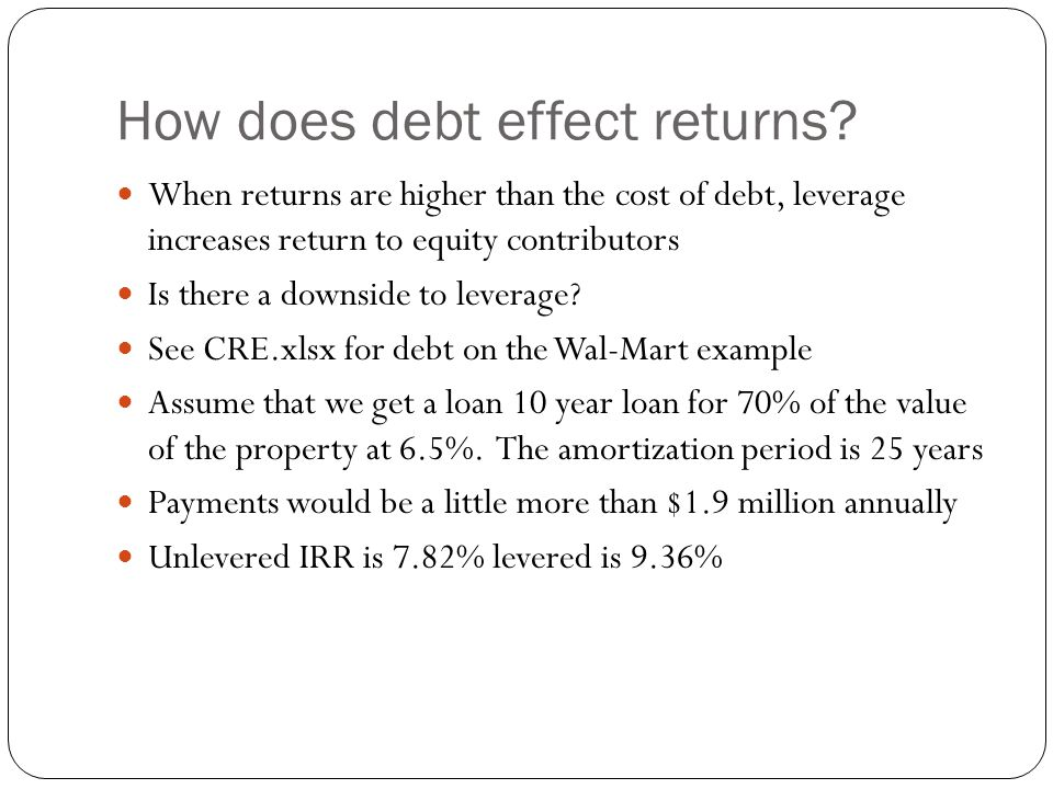 How does debt effect returns.
