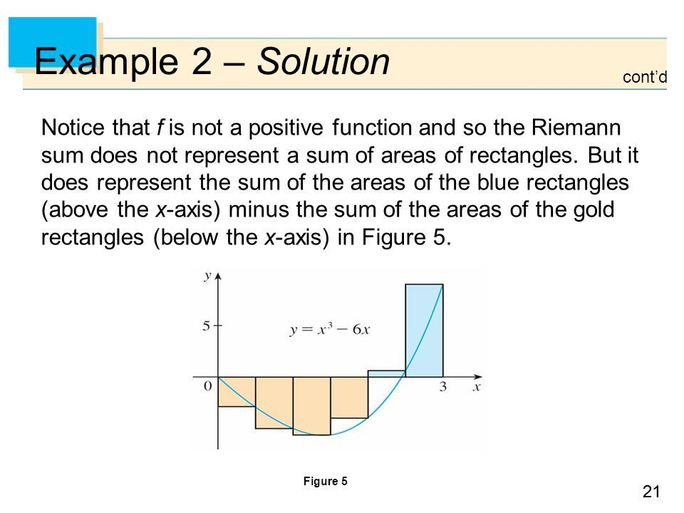21 Example 2 – Solution Notice that f is not a positive function and so the Riemann sum does not represent a sum of areas of rectangles.