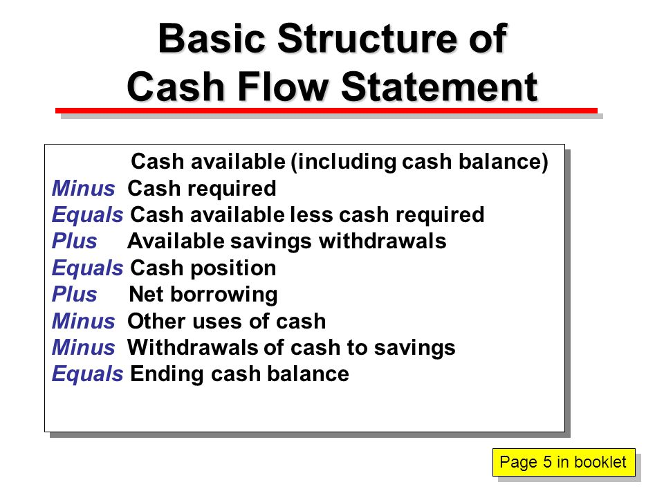 Annual and Monthly Cash Flow Statements