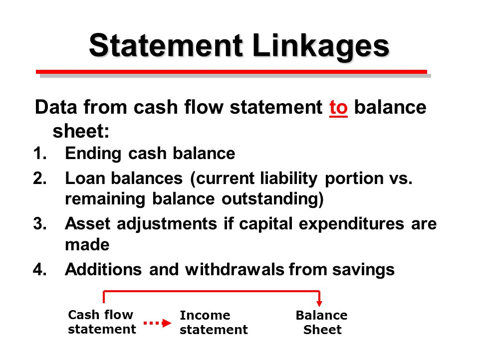 Statement Linkages Data from cash flow statement to income statement: 1.Cash receipts from operations 2.Cash operating expenses 3.All other cash items (e.g., interest payments) Cash flow statement Income statement Balance Sheet