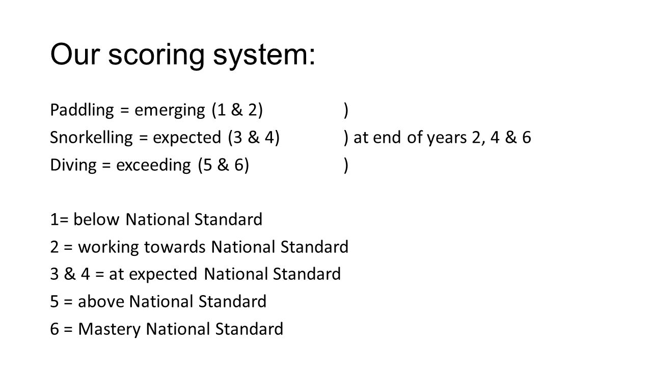 Our scoring system: Paddling = emerging (1 & 2)) Snorkelling = expected (3 & 4) ) at end of years 2, 4 & 6 Diving = exceeding (5 & 6)) 1= below National Standard 2 = working towards National Standard 3 & 4 = at expected National Standard 5 = above National Standard 6 = Mastery National Standard
