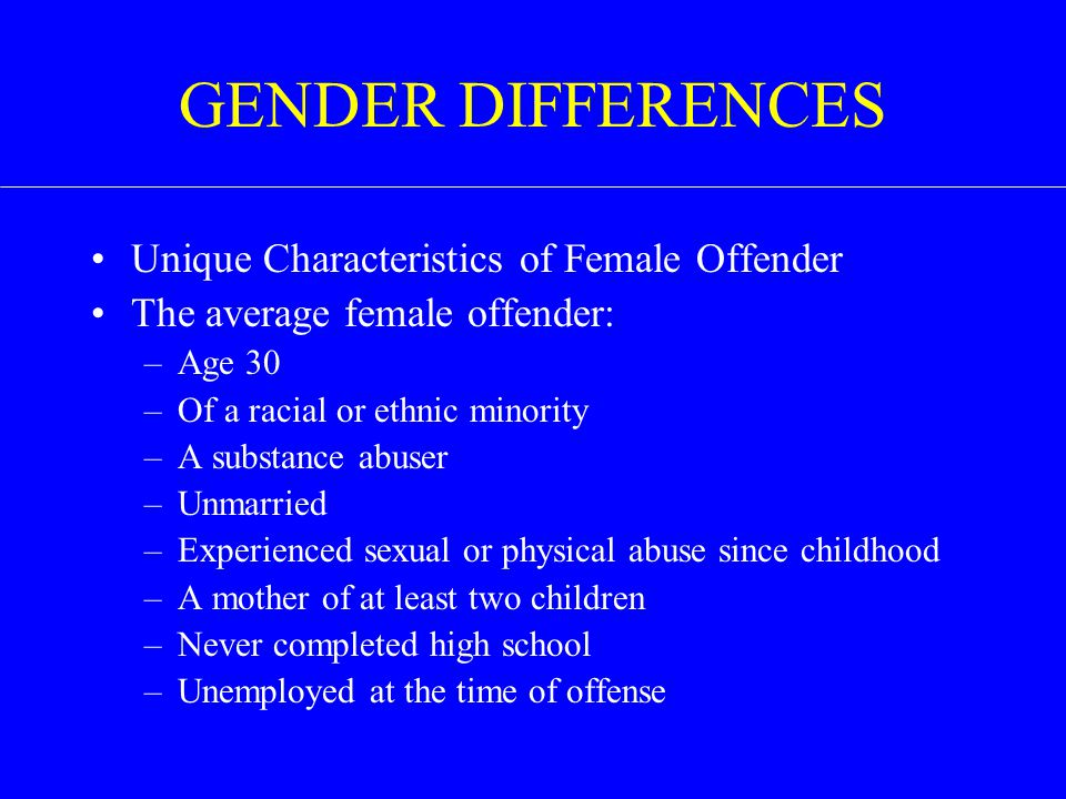 GENDER DIFFERENCES Unique Characteristics of Female Offender The average female offender: –Age 30 –Of a racial or ethnic minority –A substance abuser –Unmarried –Experienced sexual or physical abuse since childhood –A mother of at least two children –Never completed high school –Unemployed at the time of offense