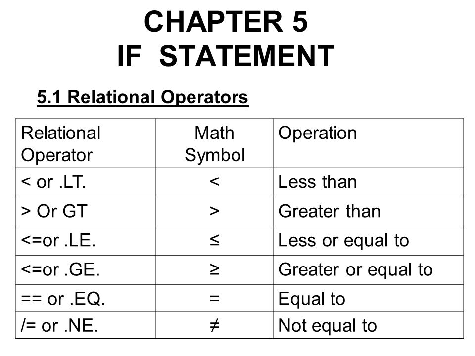 Chapter 5 If Statement 51 Relational Operators Relational Operator