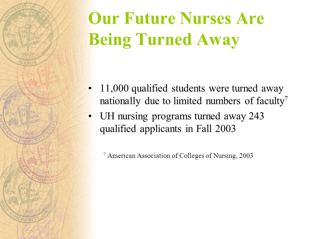 Our Future Nurses Are Being Turned Away 11,000 qualified students were turned away nationally due to limited numbers of faculty 7 UH nursing programs turned away 243 qualified applicants in Fall American Association of Colleges of Nursing, 2003
