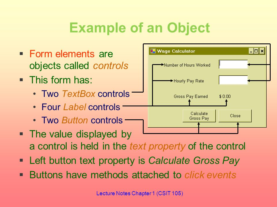  Form elements are objects called controls  This form has: Two TextBox controls Four Label controls Two Button controls  The value displayed by a control is held in the text property of the control  Left button text property is Calculate Gross Pay  Buttons have methods attached to click events Example of an Object Lecture Notes Chapter 1 (CSIT 105)