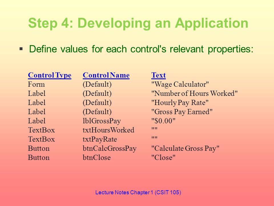 Step 4: Developing an Application  Define values for each control s relevant properties: Control TypeControl NameText Form(Default) Wage Calculator Label(Default) Number of Hours Worked Label(Default) Hourly Pay Rate Label(Default) Gross Pay Earned LabellblGrossPay $0.00 TextBoxtxtHoursWorked TextBoxtxtPayRate ButtonbtnCalcGrossPay Calculate Gross Pay ButtonbtnClose Close Lecture Notes Chapter 1 (CSIT 105)