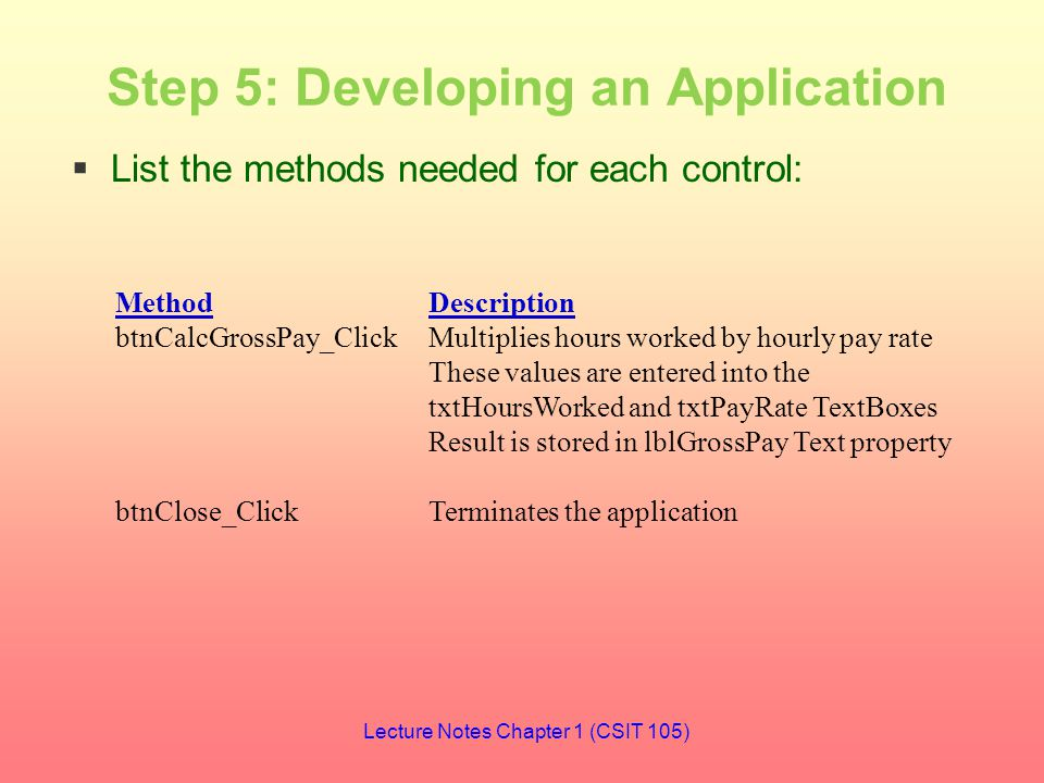 Step 5: Developing an Application  List the methods needed for each control: MethodDescription btnCalcGrossPay_ClickMultiplies hours worked by hourly pay rate These values are entered into the txtHoursWorked and txtPayRate TextBoxes Result is stored in lblGrossPay Text property btnClose_ClickTerminates the application Lecture Notes Chapter 1 (CSIT 105)