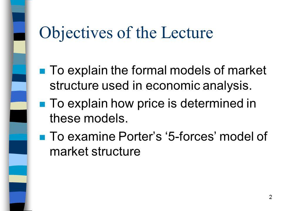 market structure analysis economics