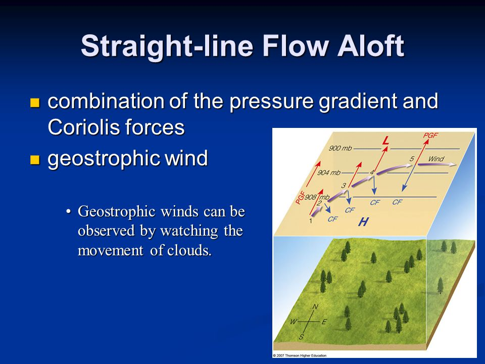 Straight-line Flow Aloft combination of the pressure gradient and Coriolis forces combination of the pressure gradient and Coriolis forces geostrophic wind geostrophic wind Geostrophic winds can be observed by watching the movement of clouds.Geostrophic winds can be observed by watching the movement of clouds.