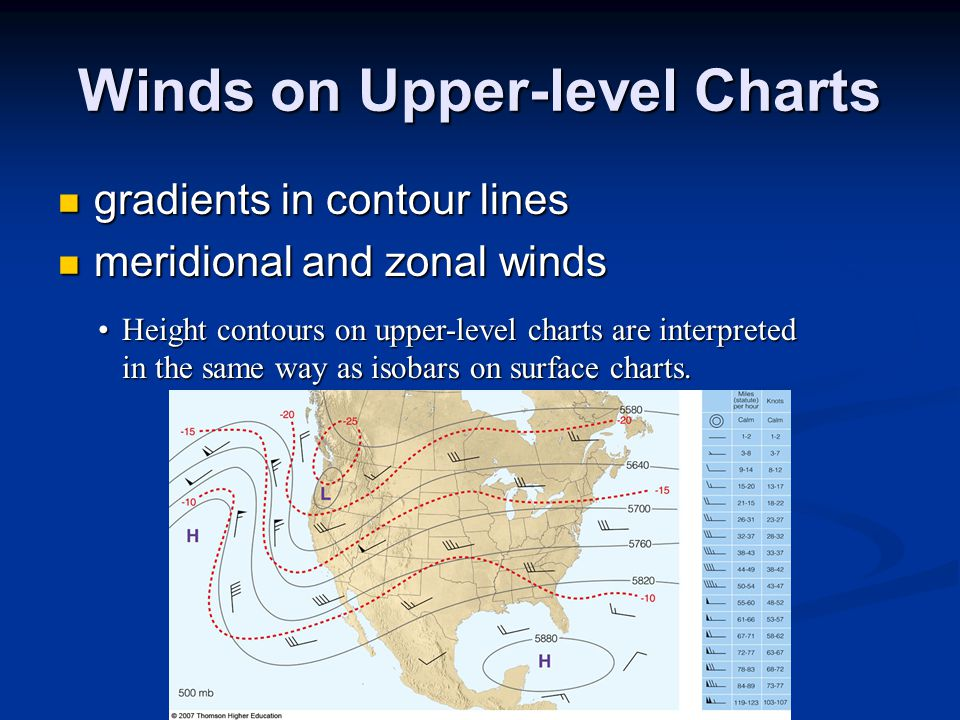 Winds on Upper-level Charts gradients in contour lines gradients in contour lines meridional and zonal winds meridional and zonal winds Height contours on upper-level charts are interpreted in the same way as isobars on surface charts.Height contours on upper-level charts are interpreted in the same way as isobars on surface charts.