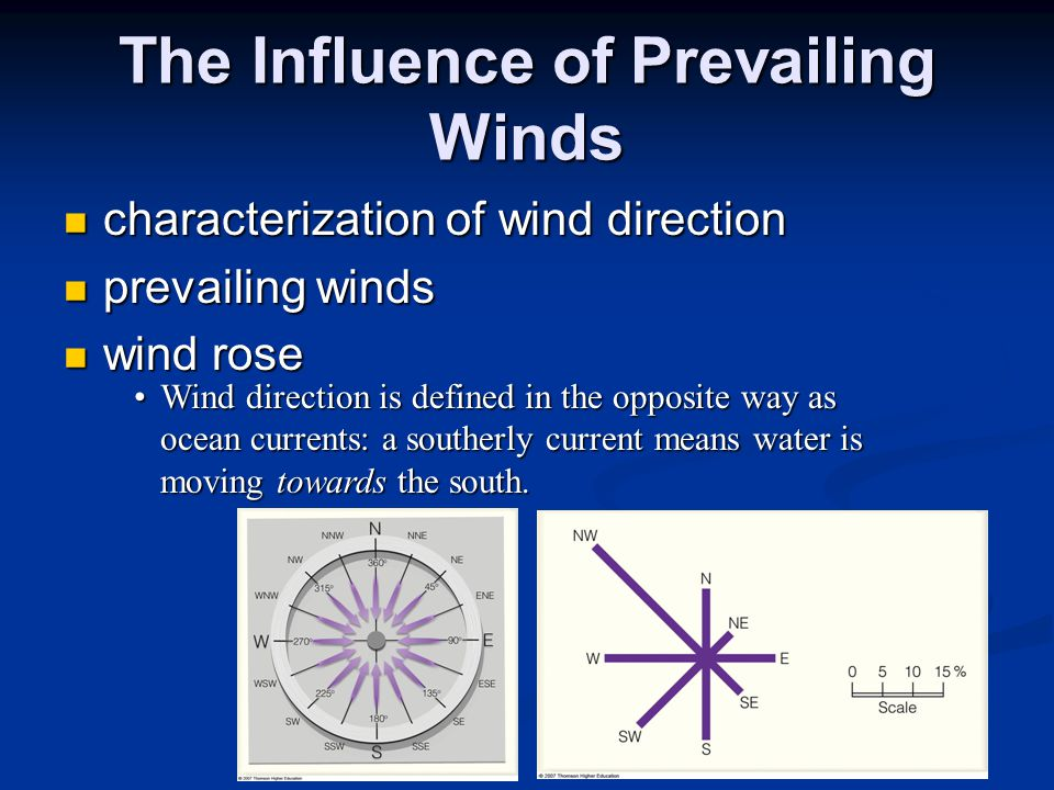 The Influence of Prevailing Winds characterization of wind direction characterization of wind direction prevailing winds prevailing winds wind rose wind rose Wind direction is defined in the opposite way as ocean currents: a southerly current means water is moving towards the south.Wind direction is defined in the opposite way as ocean currents: a southerly current means water is moving towards the south.