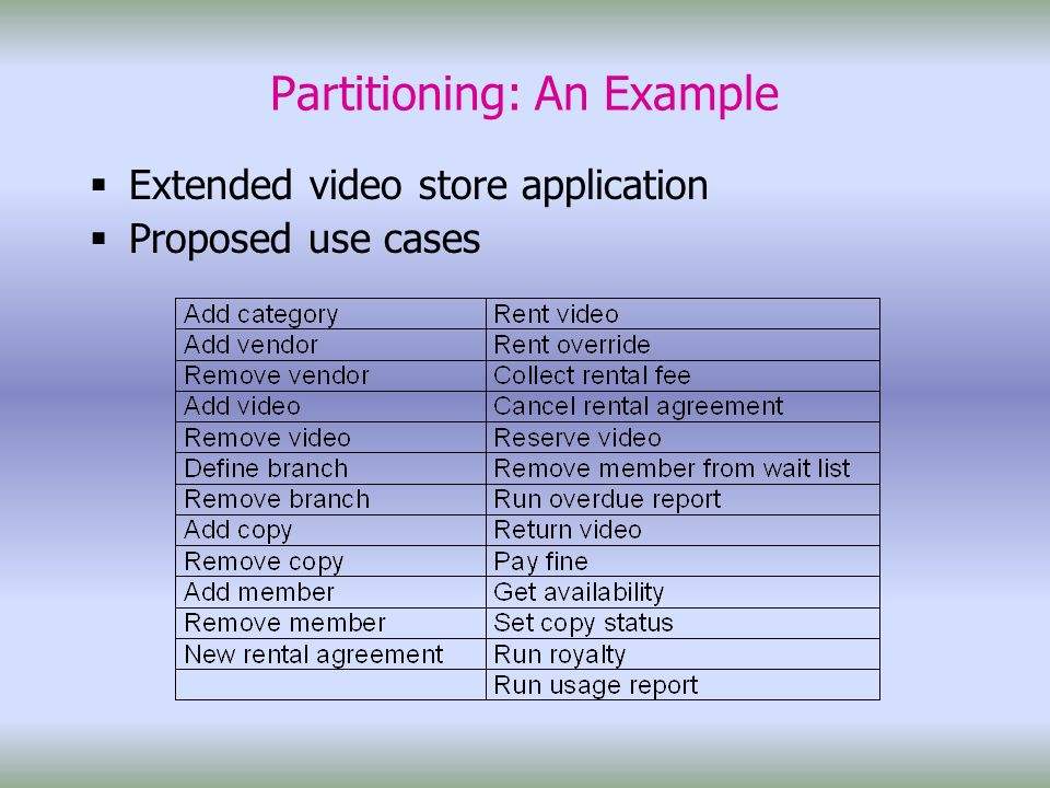 Partitioning: An Example  Extended video store application  Proposed use cases
