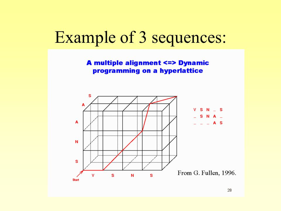 Example of 3 sequences: