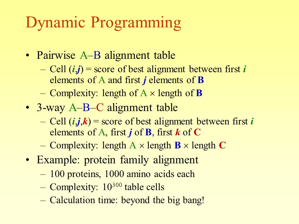 Dynamic Programming Pairwise A–B alignment table –Cell (i,j) = score of best alignment between first i elements of A and first j elements of B –Complexity: length of A  length of B 3-way A–B–C alignment table –Cell (i,j,k) = score of best alignment between first i elements of A, first j of B, first k of C –Complexity: length A  length B  length C Example: protein family alignment –100 proteins, 1000 amino acids each –Complexity: table cells –Calculation time: beyond the big bang!