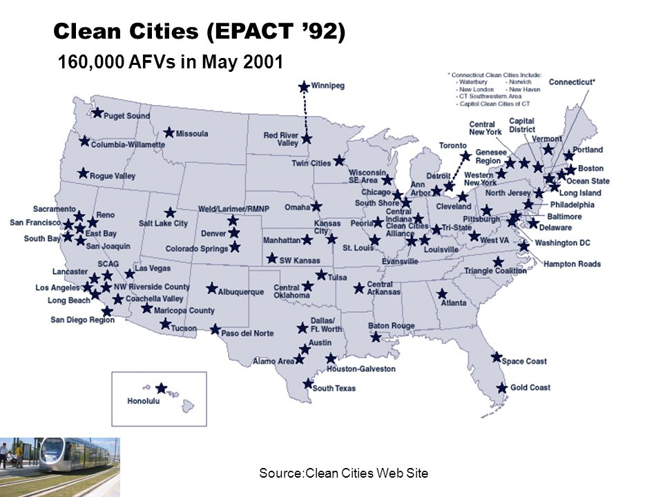 Clean Cities (EPACT '92) Source:Clean Cities Web Site 160,000 AFVs in May 2001