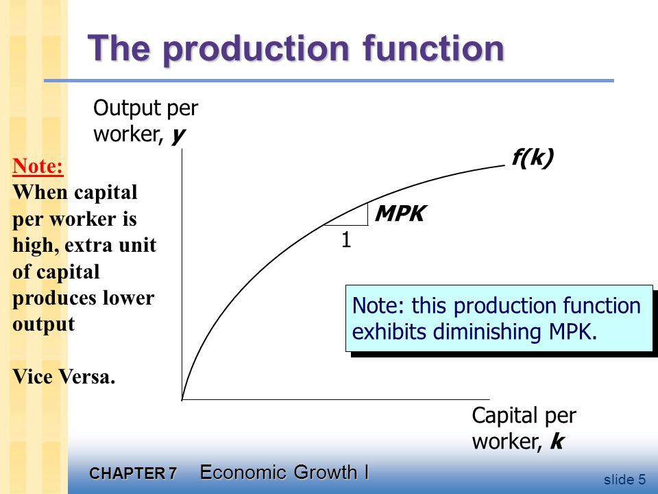 production function and production management Production management refers to the application of management principles to the production function in a factory in other words, production management involves application of planning, organizing, directing and controlling the production process.