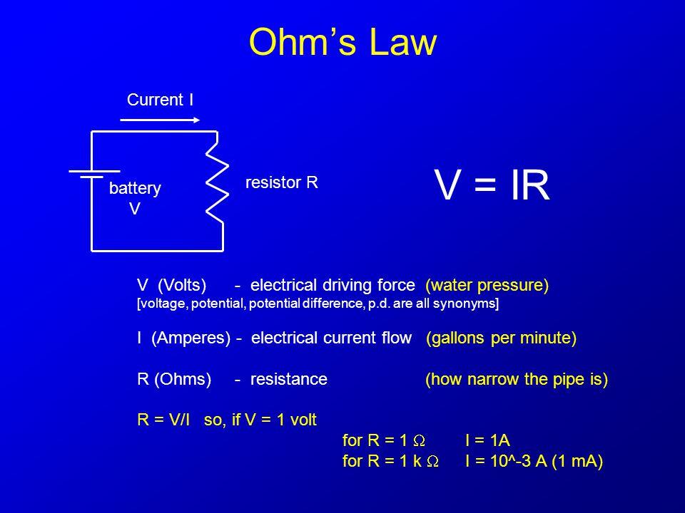 Ohm's Law battery V Current I resistor R V = IR V (Volts) - electrical