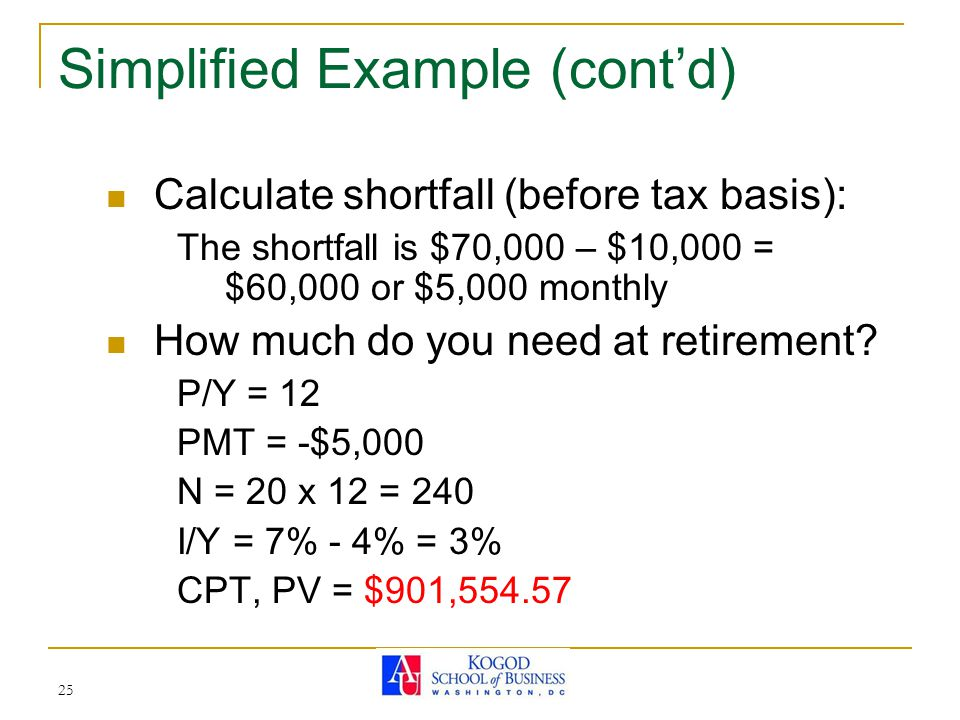 25 Simplified Example (cont'd) Calculate shortfall (before tax basis): The shortfall is $70,000 – $10,000 = $60,000 or $5,000 monthly How much do you need at retirement.