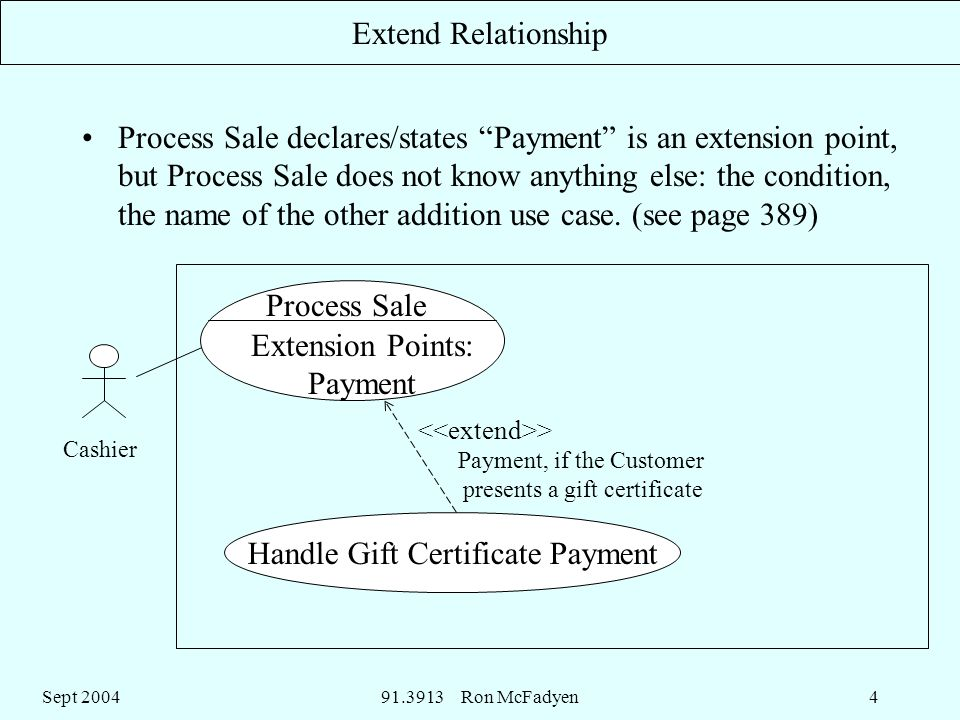 Sept Ron McFadyen4 Extend Relationship Process Sale declares/states Payment is an extension point, but Process Sale does not know anything else: the condition, the name of the other addition use case.