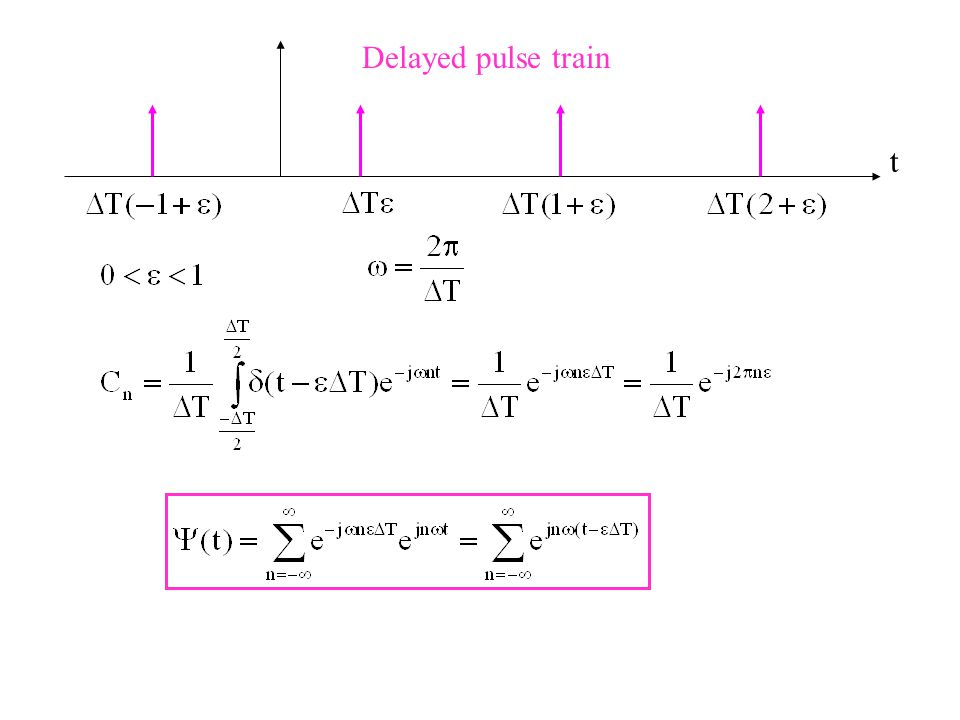 Delayed pulse train t