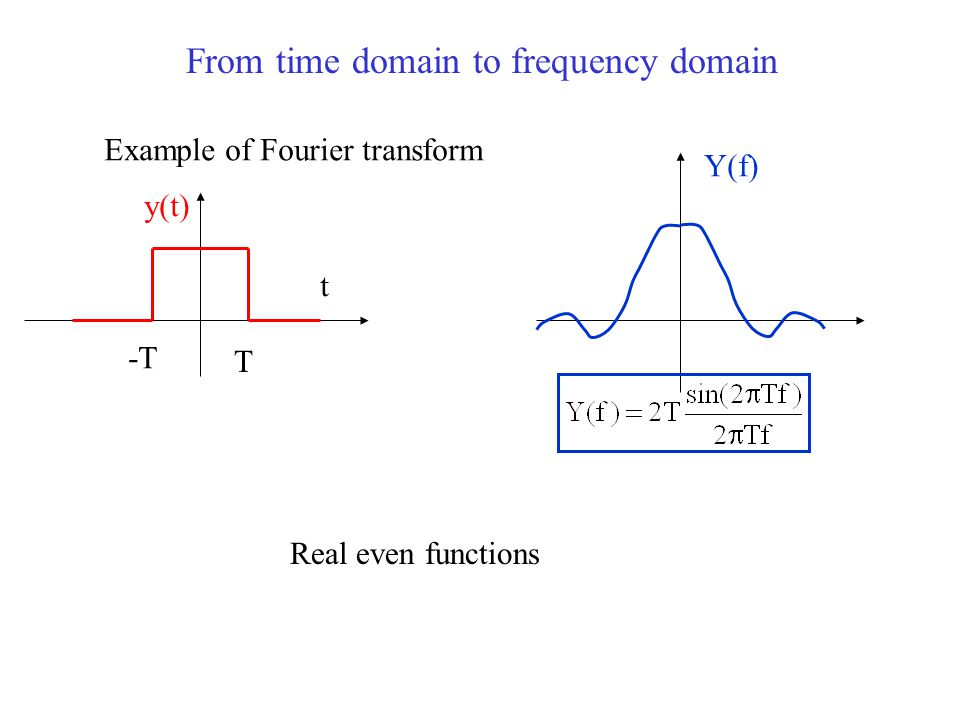 From time domain to frequency domain Example of Fourier transform y(t) t -T T Y(f) Real even functions