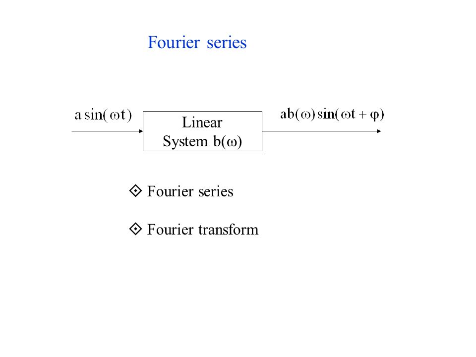 Fourier series Linear System b(  )  Fourier series  Fourier transform