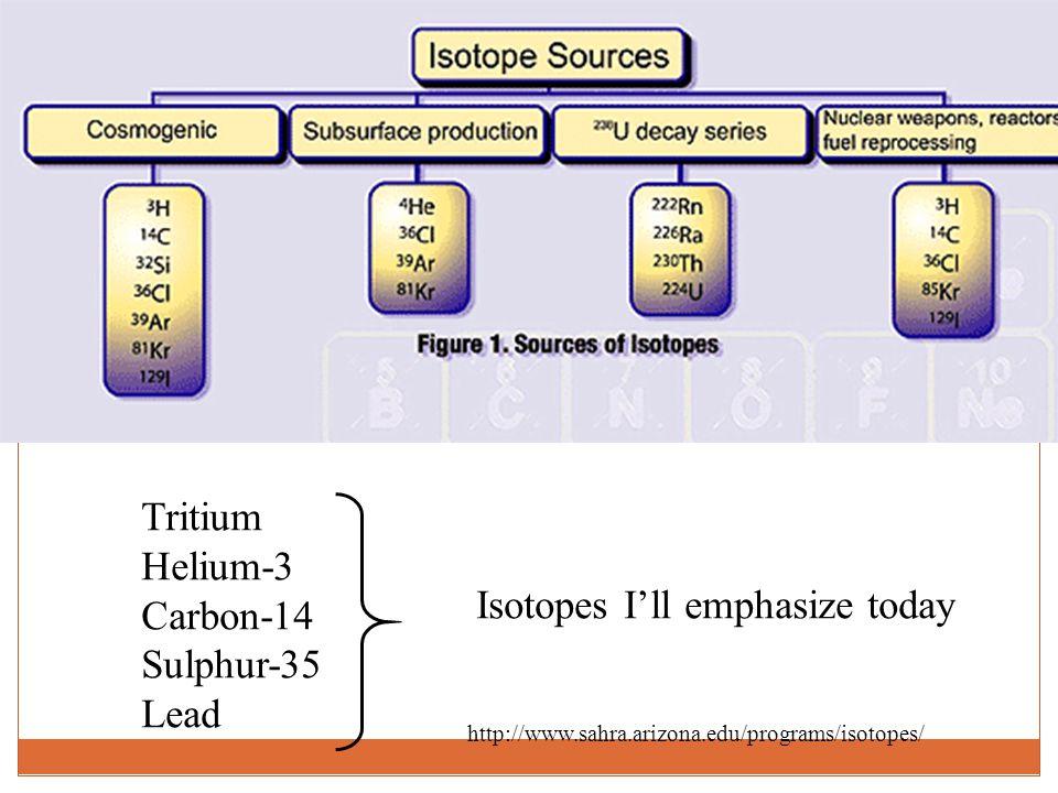 Tritium helium dating