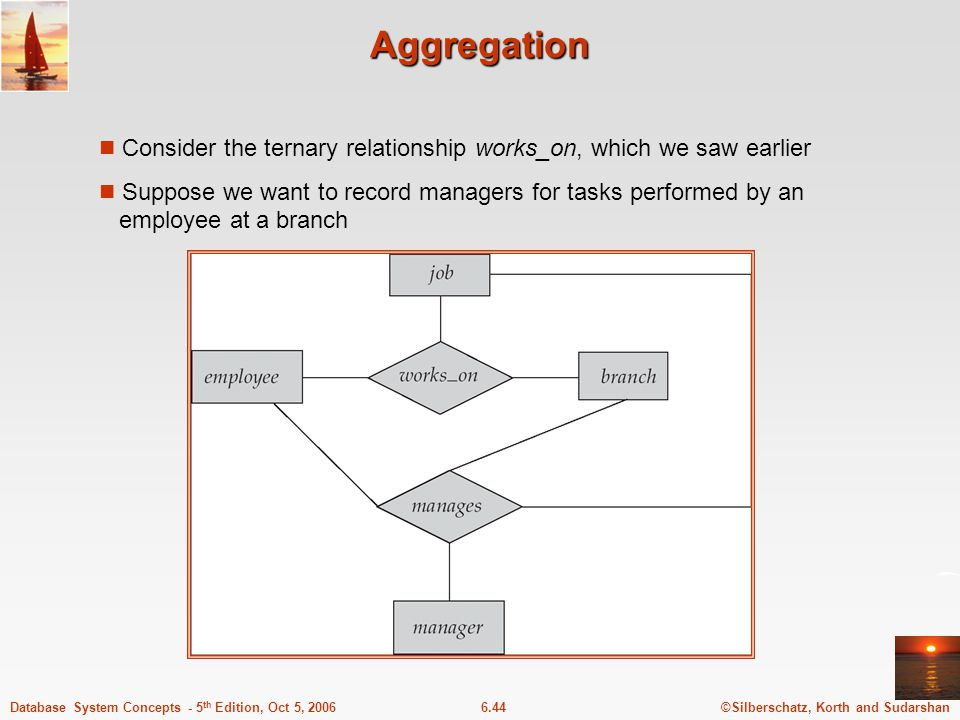 ©Silberschatz, Korth and Sudarshan6.44Database System Concepts - 5 th Edition, Oct 5, 2006 Aggregation Consider the ternary relationship works_on, which we saw earlier Suppose we want to record managers for tasks performed by an employee at a branch