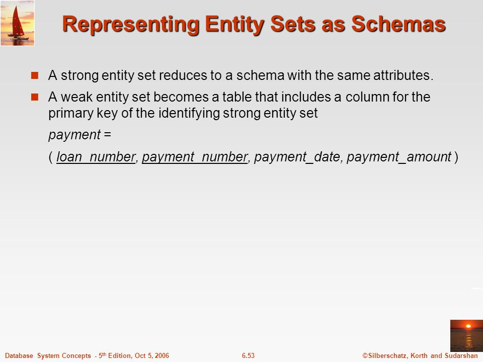 ©Silberschatz, Korth and Sudarshan6.53Database System Concepts - 5 th Edition, Oct 5, 2006 Representing Entity Sets as Schemas A strong entity set reduces to a schema with the same attributes.