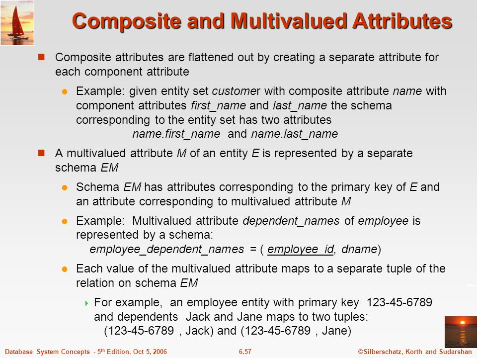 ©Silberschatz, Korth and Sudarshan6.57Database System Concepts - 5 th Edition, Oct 5, 2006 Composite and Multivalued Attributes Composite attributes are flattened out by creating a separate attribute for each component attribute Example: given entity set customer with composite attribute name with component attributes first_name and last_name the schema corresponding to the entity set has two attributes name.first_name and name.last_name A multivalued attribute M of an entity E is represented by a separate schema EM Schema EM has attributes corresponding to the primary key of E and an attribute corresponding to multivalued attribute M Example: Multivalued attribute dependent_names of employee is represented by a schema: employee_dependent_names = ( employee_id, dname) Each value of the multivalued attribute maps to a separate tuple of the relation on schema EM  For example, an employee entity with primary key and dependents Jack and Jane maps to two tuples: ( , Jack) and ( , Jane)