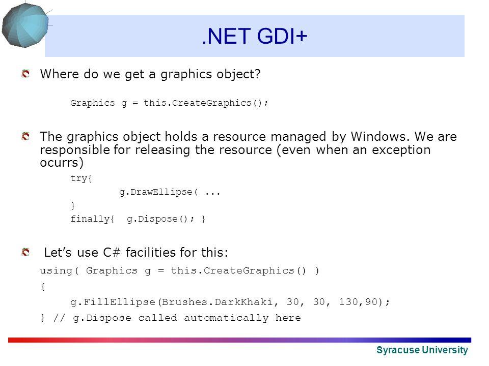 framework gdi+