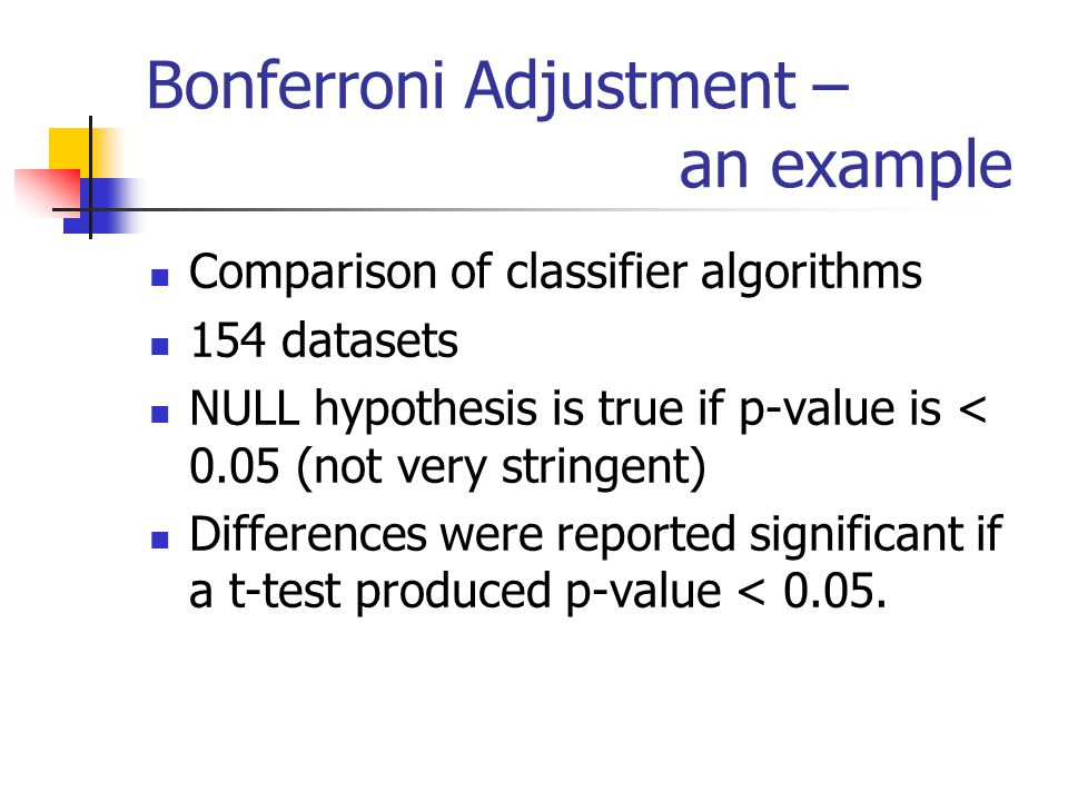 Bonferroni Adjustment – an example Comparison of classifier algorithms 154 datasets NULL hypothesis is true if p-value is < 0.05 (not very stringent) Differences were reported significant if a t-test produced p-value < 0.05.