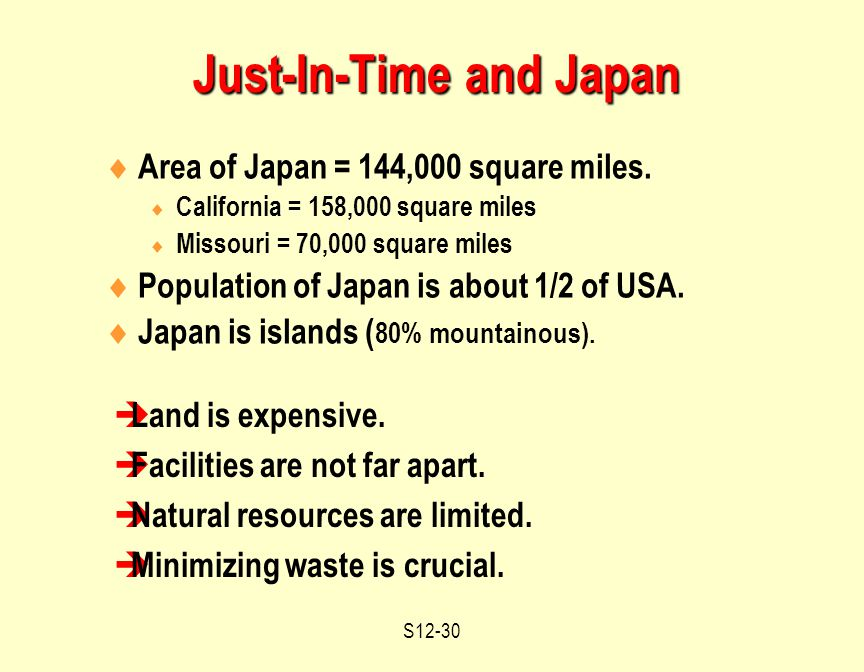 S12-30 Just-In-Time and Japan  Area of Japan = 144,000 square miles.