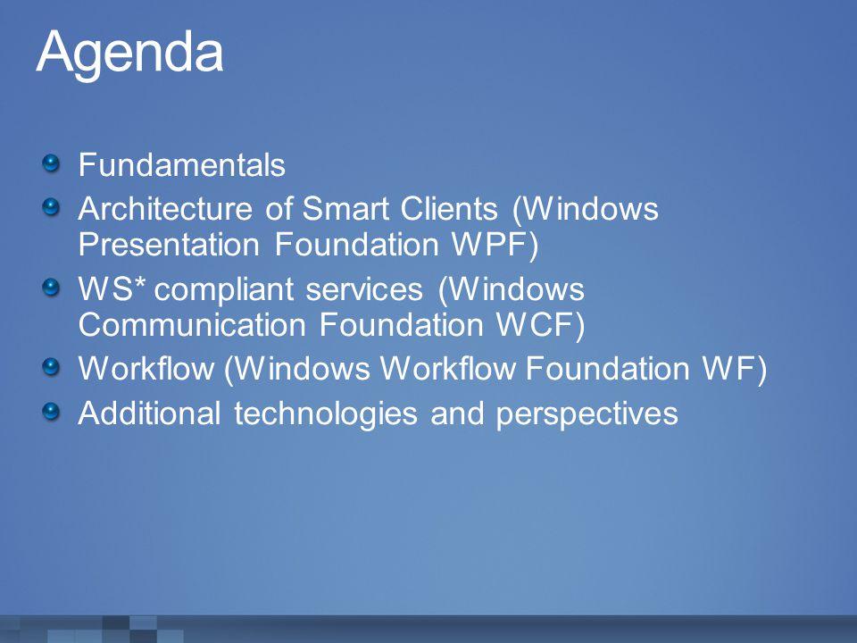 Tutorial on Microsoft SOA Technologies Part1 Klaus Rohe