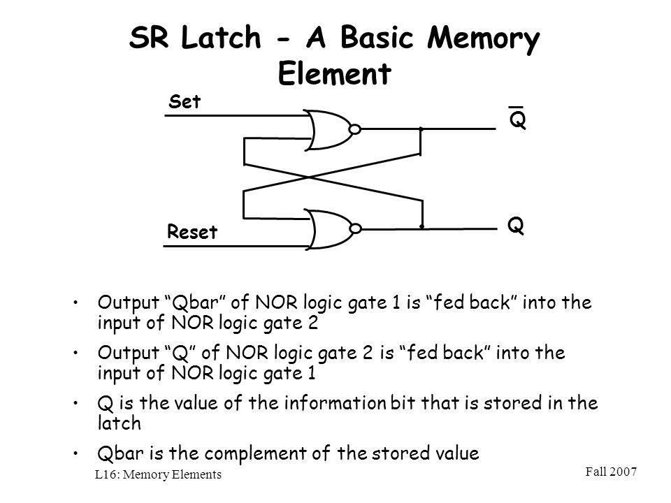 Fall 2007 L16: Memory Elements SR Latch - A Basic Memory Element Output Qbar of NOR logic gate 1 is fed back into the input of NOR logic gate 2 Output Q of NOR logic gate 2 is fed back into the input of NOR logic gate 1 Q is the value of the information bit that is stored in the latch Qbar is the complement of the stored value Set Q Q Reset