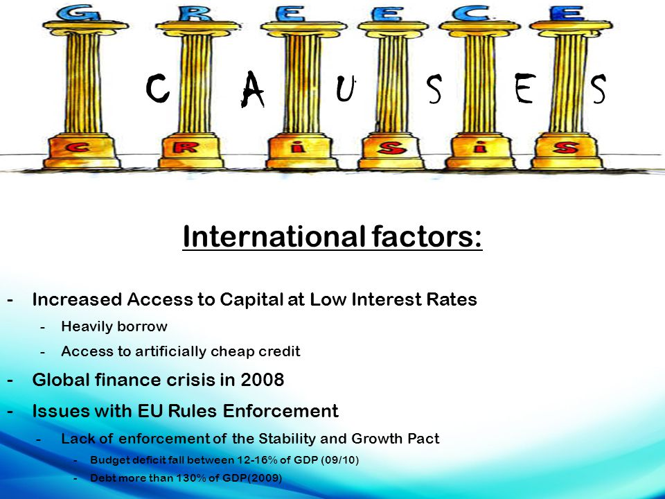C A U S E S International factors: -Increased Access to Capital at Low Interest Rates -Heavily borrow -Access to artificially cheap credit -Global finance crisis in Issues with EU Rules Enforcement -Lack of enforcement of the Stability and Growth Pact -Budget deficit fall between 12-16% of GDP (09/10) -Debt more than 130% of GDP(2009)