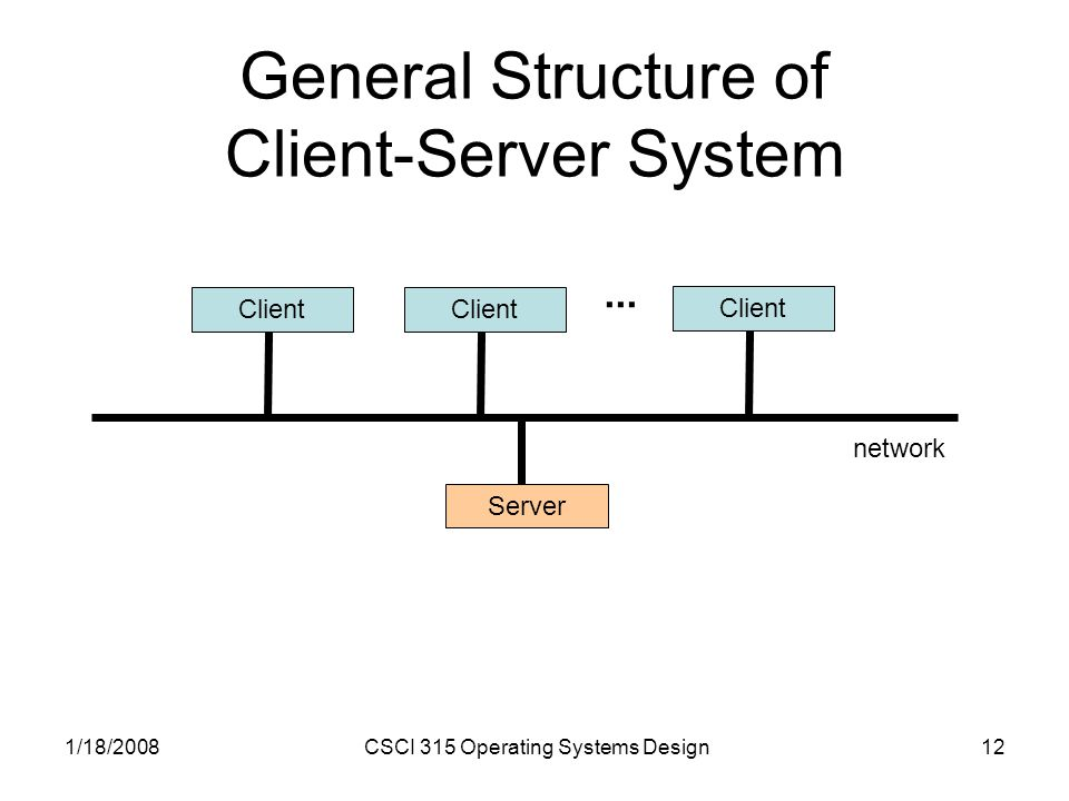 1/18/2008CSCI 315 Operating Systems Design12 General Structure of Client-Server System Client Server Client...
