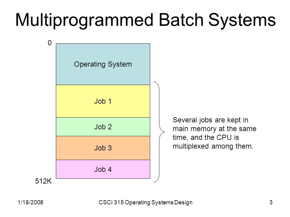 1/18/2008CSCI 315 Operating Systems Design3 Multiprogrammed Batch Systems Several jobs are kept in main memory at the same time, and the CPU is multiplexed among them.