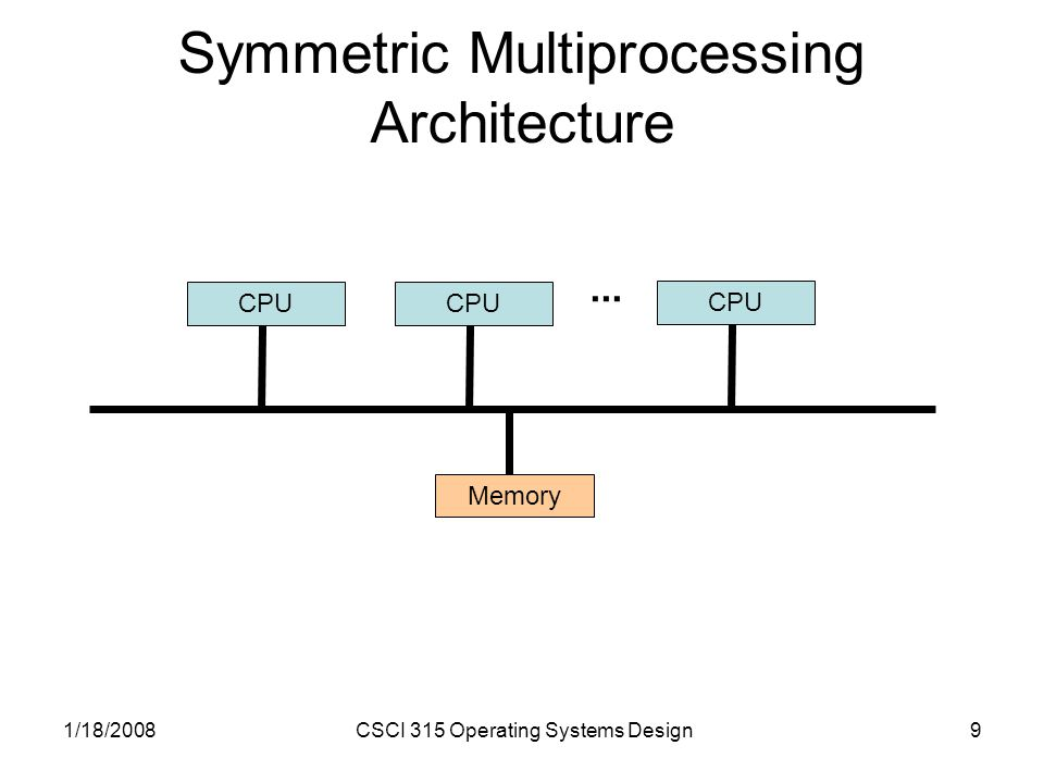1/18/2008CSCI 315 Operating Systems Design9 Symmetric Multiprocessing Architecture CPU Memory CPU...