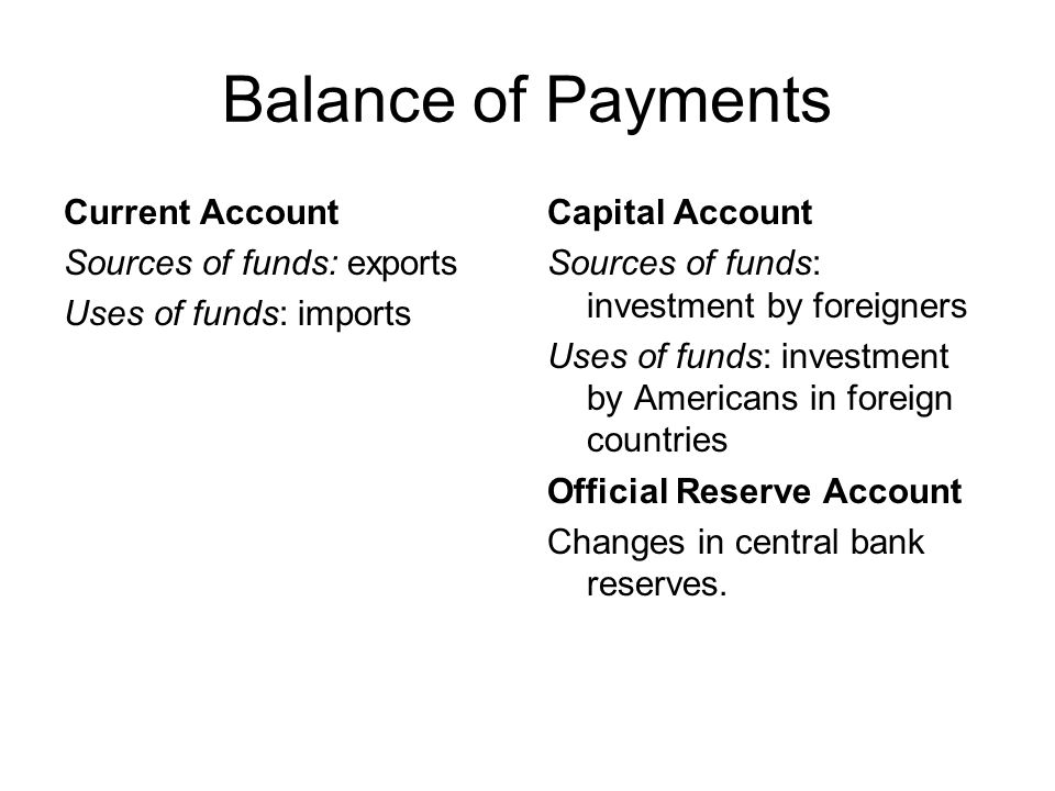 Balance of Payments Current Account Sources of funds: exports Uses of funds: imports Capital Account Sources of funds: investment by foreigners Uses of funds: investment by Americans in foreign countries Official Reserve Account Changes in central bank reserves.