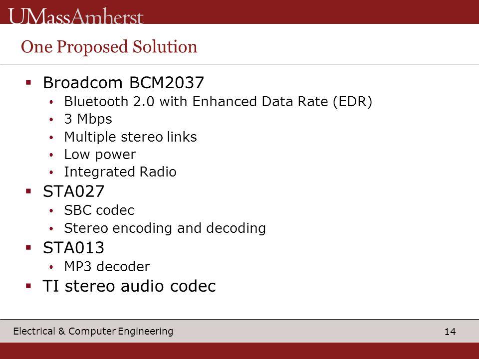 Electrical & Computer Engineering Wireless Music Sharing Team Ganz
