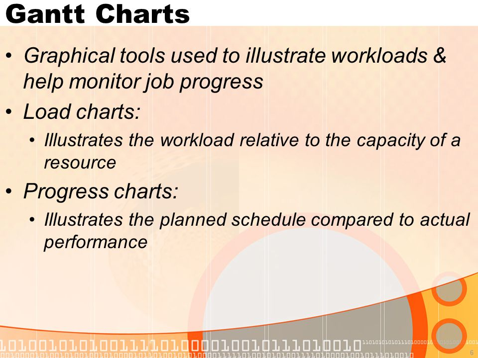 6 Gantt Charts Graphical tools used to illustrate workloads & help monitor job progress Load charts: Illustrates the workload relative to the capacity of a resource Progress charts: Illustrates the planned schedule compared to actual performance