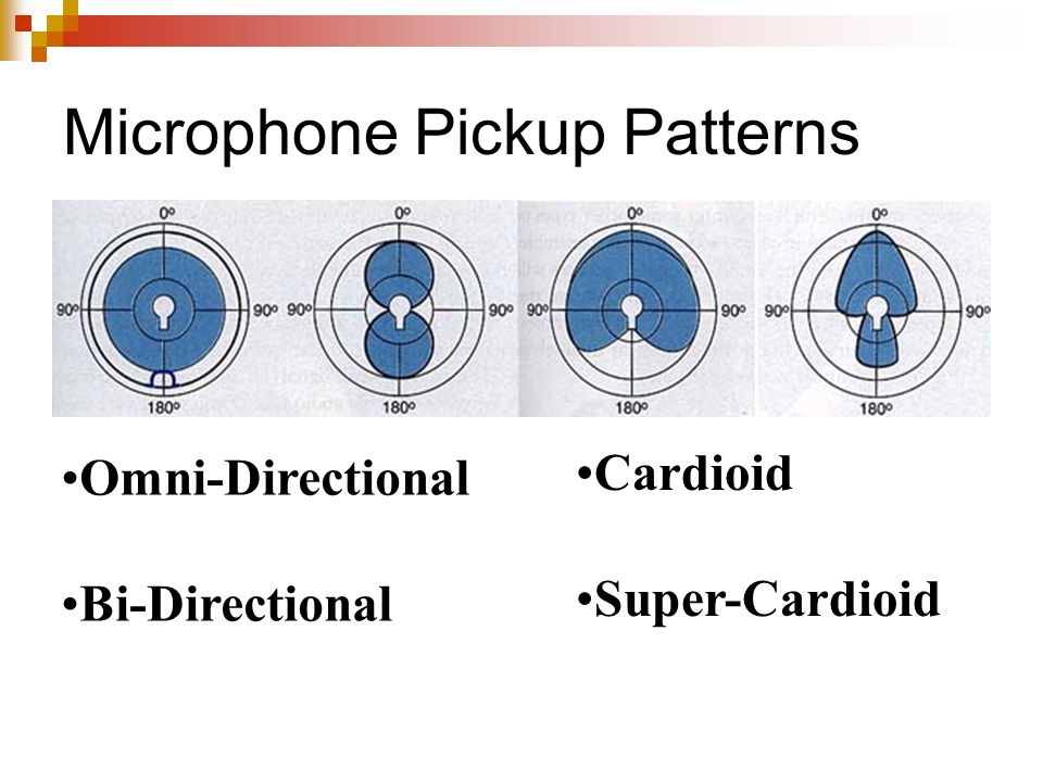 Radio Production Sound Waves Microphone Types Microphone Pickup Cool Microphone Patterns