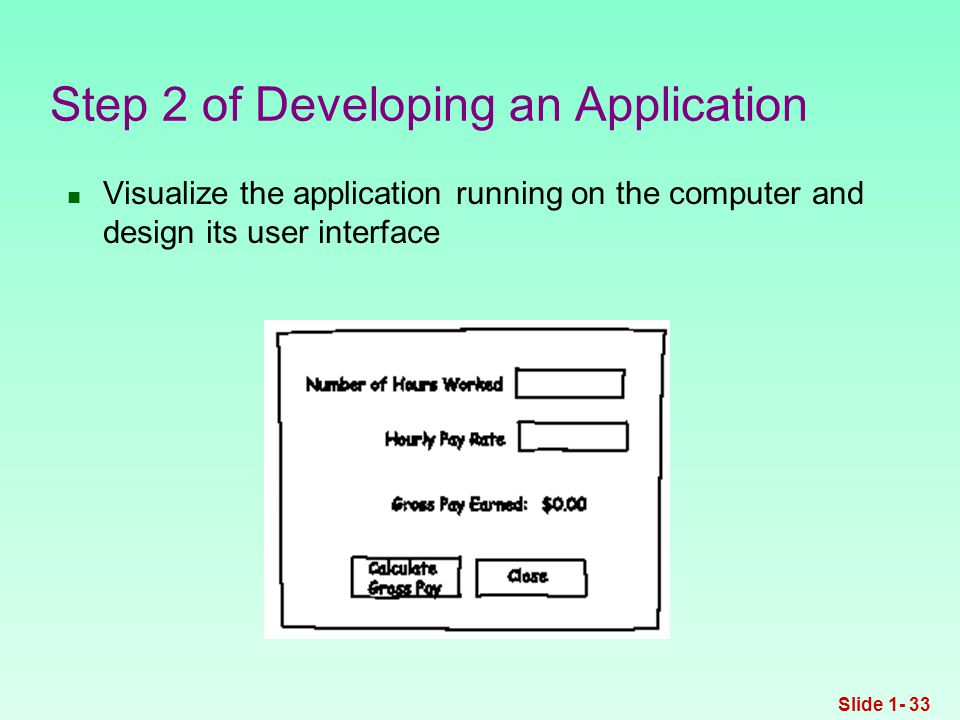 Visualize the application running on the computer and design its user interface Step 2 of Developing an Application Slide 1- 33