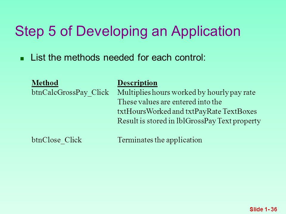 List the methods needed for each control: Step 5 of Developing an Application MethodDescription btnCalcGrossPay_ClickMultiplies hours worked by hourly pay rate These values are entered into the txtHoursWorked and txtPayRate TextBoxes Result is stored in lblGrossPay Text property btnClose_ClickTerminates the application Slide 1- 36